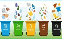 Więcej o: Aktualizacja – bioodpady
